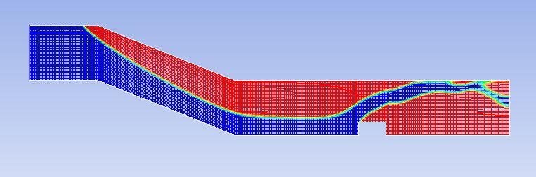 مدل حجم سیال فلوئنت